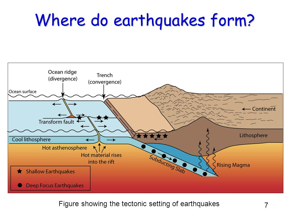 introducing volcanoes with a bit of revision first. - ppt download