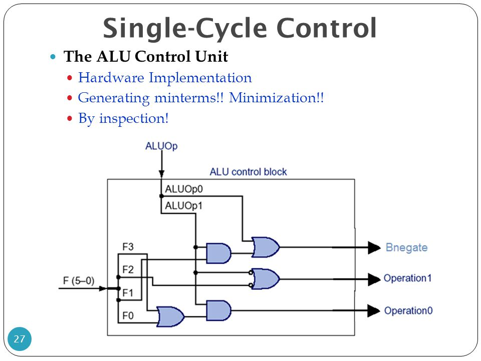 Single-Cycle Control 27 The ALU Control Unit Hardware Implementation Generating minterms!.
