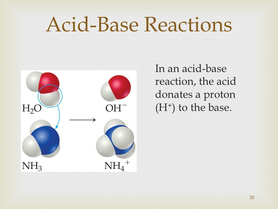 Acid-Base Reactions In an acid-base reaction, the acid donates a proton (H + ) to the base. 36