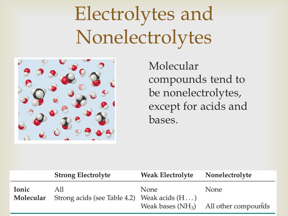 Electrolytes and Nonelectrolytes Molecular compounds tend to be nonelectrolytes, except for acids and bases.
