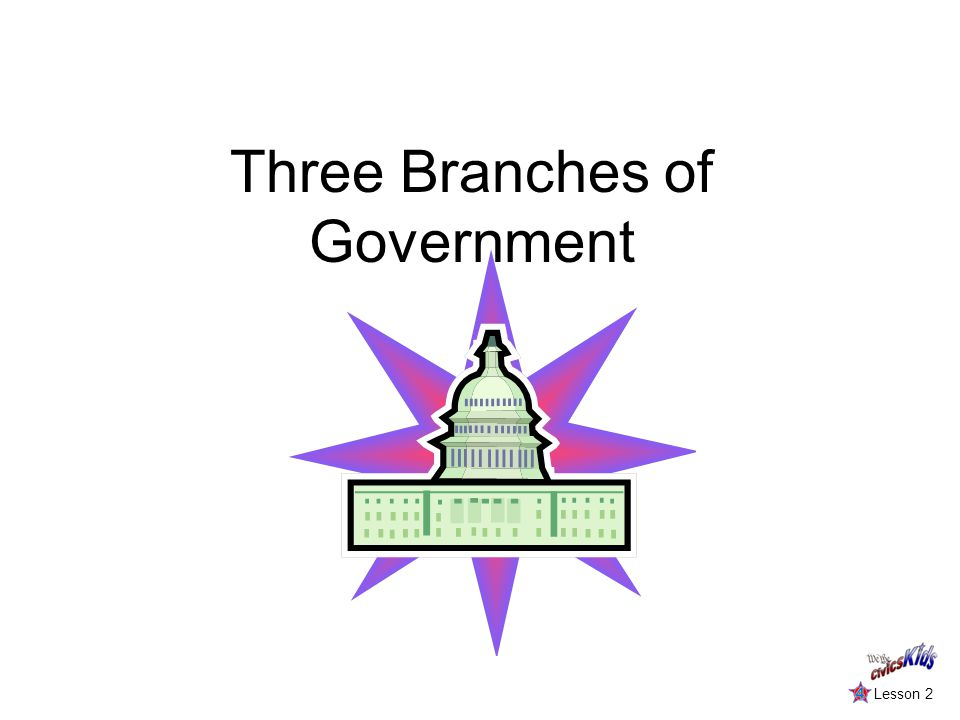 Three Branches Of Government Lesson 2 The Executive Branch The