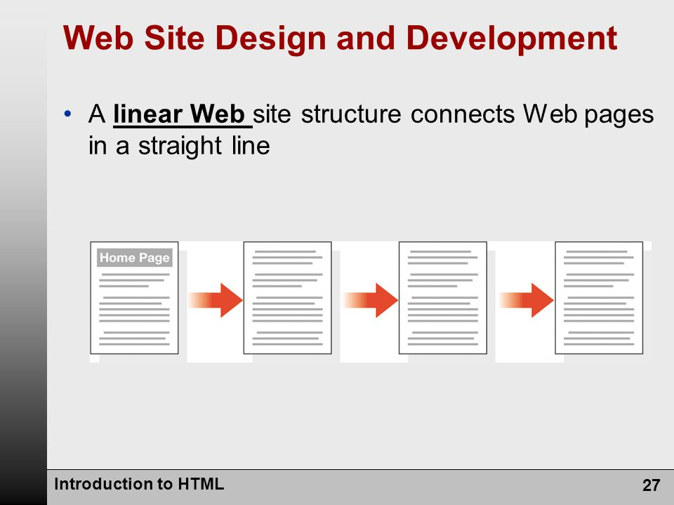 Introduction to HTML 27 Web Site Design and Development A linear Web site structure connects Web pages in a straight line