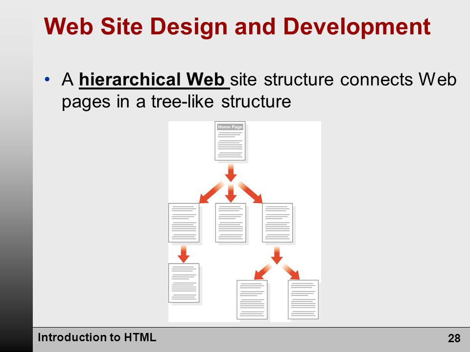 Introduction to HTML 28 Web Site Design and Development A hierarchical Web site structure connects Web pages in a tree-like structure
