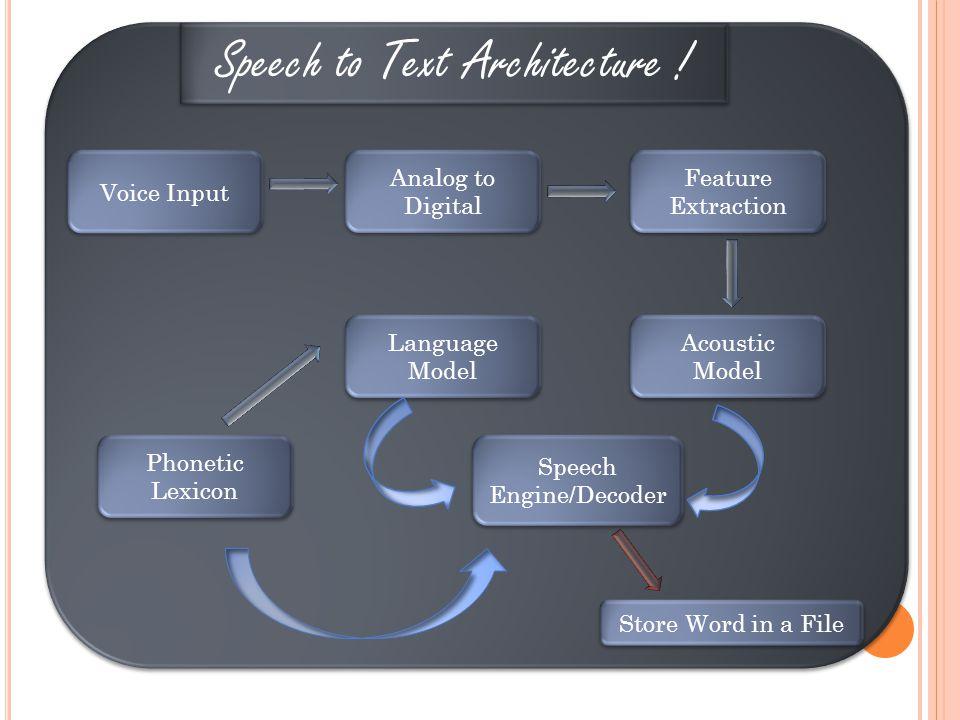 Language to Language Translation- A Way to Homogeneous India    Team