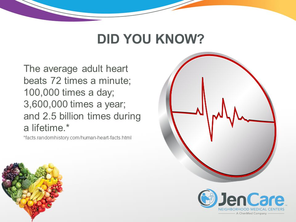 The average adult heart beats 72 times a minute; 100,000 times a day; 3,600,000 times a year; and 2.5 billion times during a lifetime.* *facts.randomhistory.com/human-heart-facts.html DID YOU KNOW