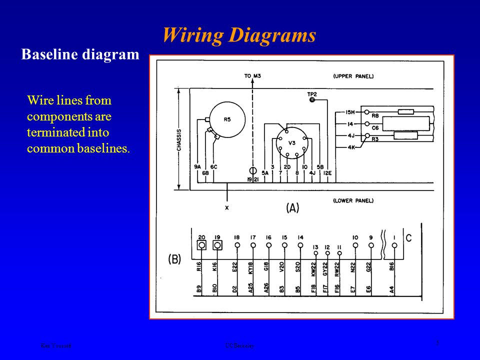 Admirable Bmw Wiring Diagram Color Abbreviations Toyota Vacuum Diagrams And Wiring Database Gramgelartorg