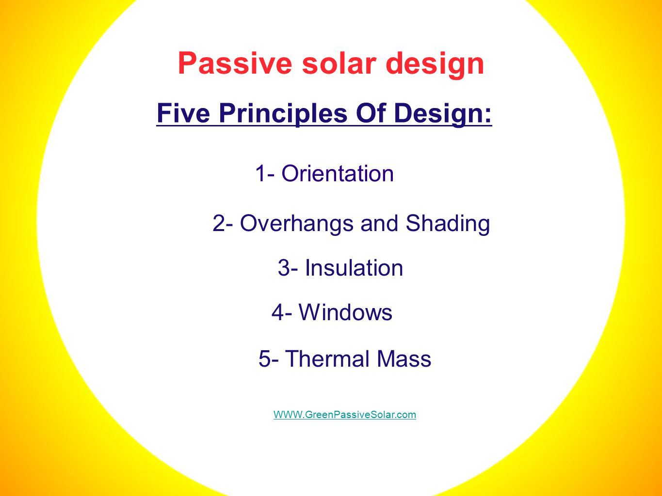 Passive solar design 2- Overhangs and Shading Five Principles Of Design: 1- Orientation 4- Windows 3- Insulation 5- Thermal Mass