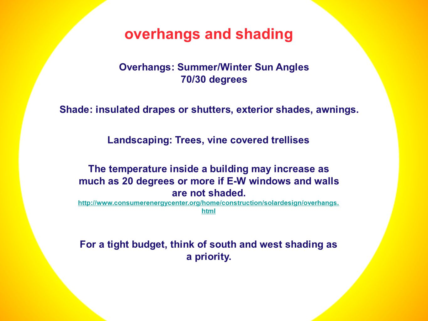 The temperature inside a building may increase as much as 20 degrees or more if E-W windows and walls are not shaded.