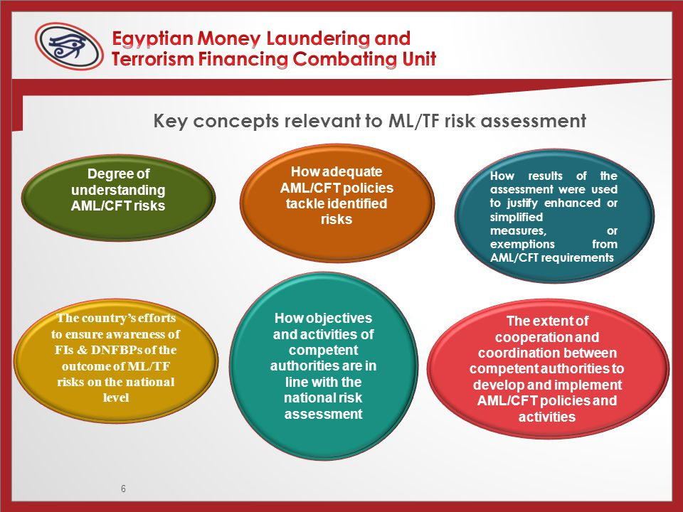 6 Key concepts relevant to ML/TF risk assessment Degree of understanding AML/CFT risks How adequate AML/CFT policies tackle identified risks How results of the assessment were used to justify enhanced or simplified measures, or exemptions from AML/CFT requirements How objectives and activities of competent authorities are in line with the national risk assessment The extent of cooperation and coordination between competent authorities to develop and implement AML/CFT policies and activities The country's efforts to ensure awareness of FIs & DNFBPs of the outcome of ML/TF risks on the national level