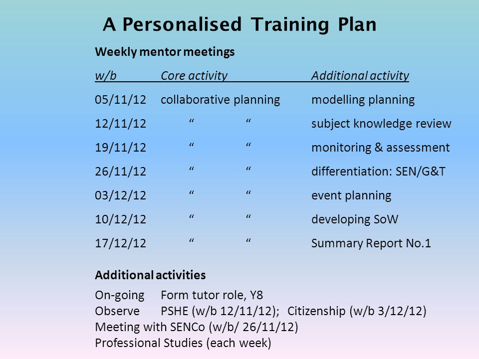 A Personalised Training Plan Weekly mentor meetings w/bCore activityAdditional activity 05/11/12collaborative planningmodelling planning 12/11/12 subject knowledge review 19/11/12 monitoring & assessment 26/11/12 differentiation: SEN/G&T 03/12/12 event planning 10/12/12 developing SoW 17/12/12 Summary Report No.1 Additional activities On-goingForm tutor role, Y8 ObservePSHE (w/b 12/11/12); Citizenship (w/b 3/12/12) Meeting with SENCo (w/b/ 26/11/12) Professional Studies (each week)