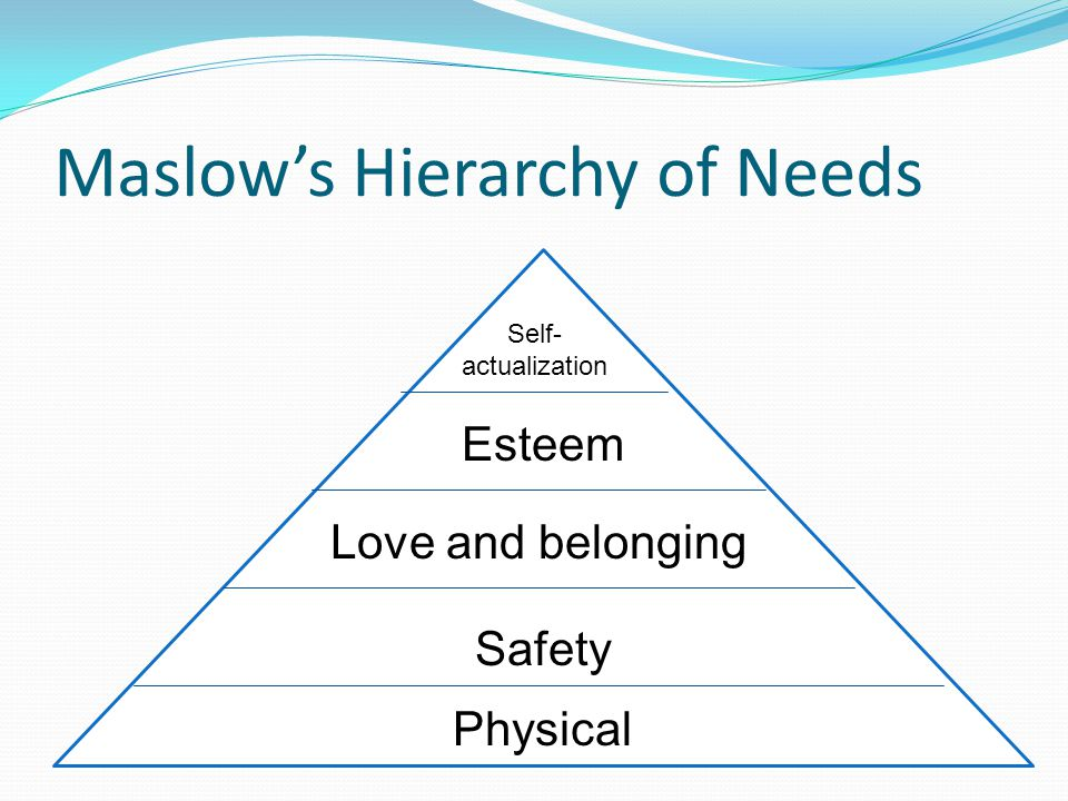 Maslow's Hierarchy of Needs Physical Safety Love and belonging Esteem Self- actualization
