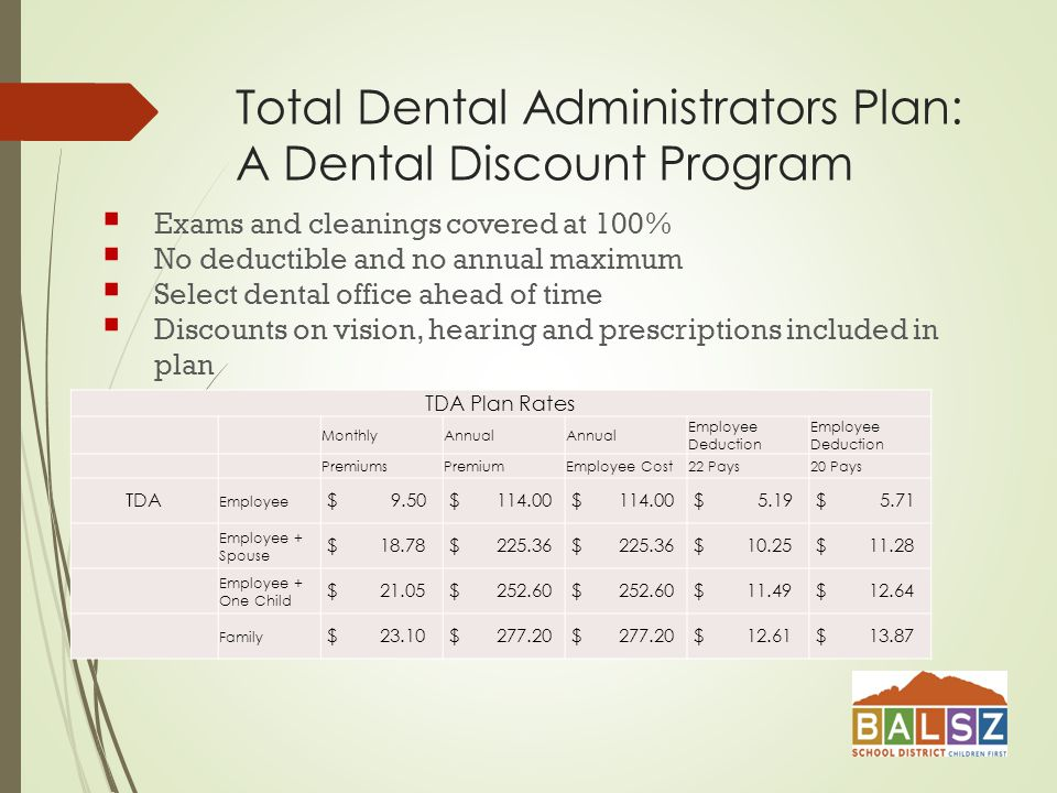 Total Dental Administrators Plan: A Dental Discount Program TDA Plan Rates MonthlyAnnual Employee Deduction PremiumsPremiumEmployee Cost22 Pays20 Pays TDA Employee $ 9.50 $ $ 5.19 $ 5.71 Employee + Spouse $ $ $ $ Employee + One Child $ $ $ $ Family $ $ $ $  Exams and cleanings covered at 100%  No deductible and no annual maximum  Select dental office ahead of time  Discounts on vision, hearing and prescriptions included in plan