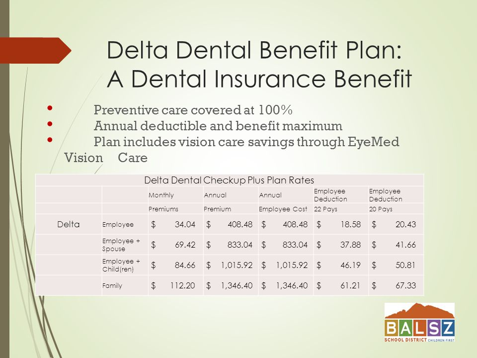 Delta Dental Benefit Plan: A Dental Insurance Benefit Delta Dental Checkup Plus Plan Rates MonthlyAnnual Employee Deduction PremiumsPremiumEmployee Cost22 Pays20 Pays Delta Employee $ $ $ $ Employee + Spouse $ $ $ $ Employee + Child(ren) $ $ 1, $ $ Family $ $ 1, $ $ Preventive care covered at 100% Annual deductible and benefit maximum Plan includes vision care savings through EyeMed Vision Care