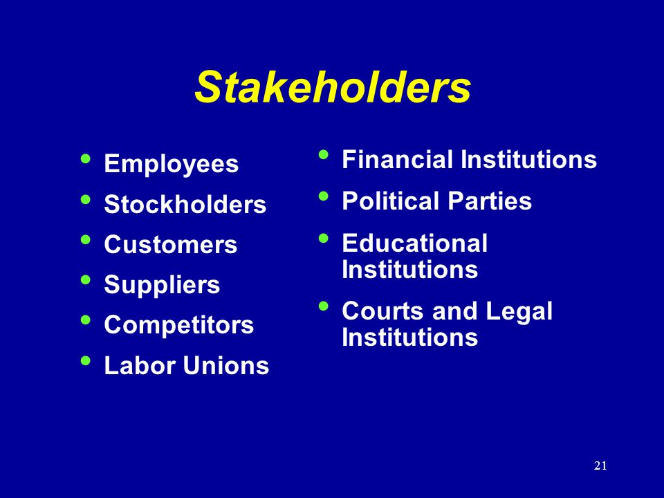 21 Stakeholders Employees Stockholders Customers Suppliers Competitors Labor Unions Financial Institutions Political Parties Educational Institutions Courts and Legal Institutions