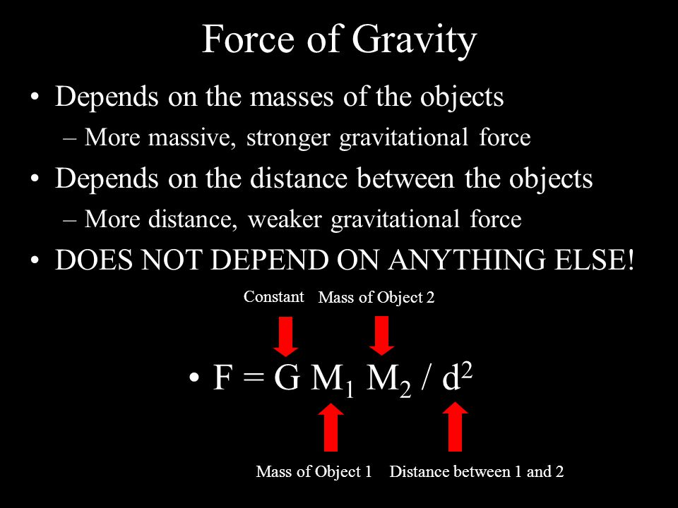 Force of Gravity Depends on the masses of the objects –More massive, stronger gravitational force Depends on the distance between the objects –More distance, weaker gravitational force DOES NOT DEPEND ON ANYTHING ELSE.