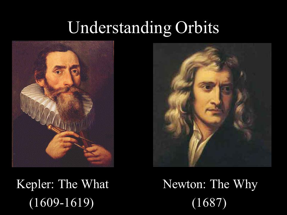 Understanding Orbits Kepler: The What Newton: The Why ( ) (1687)