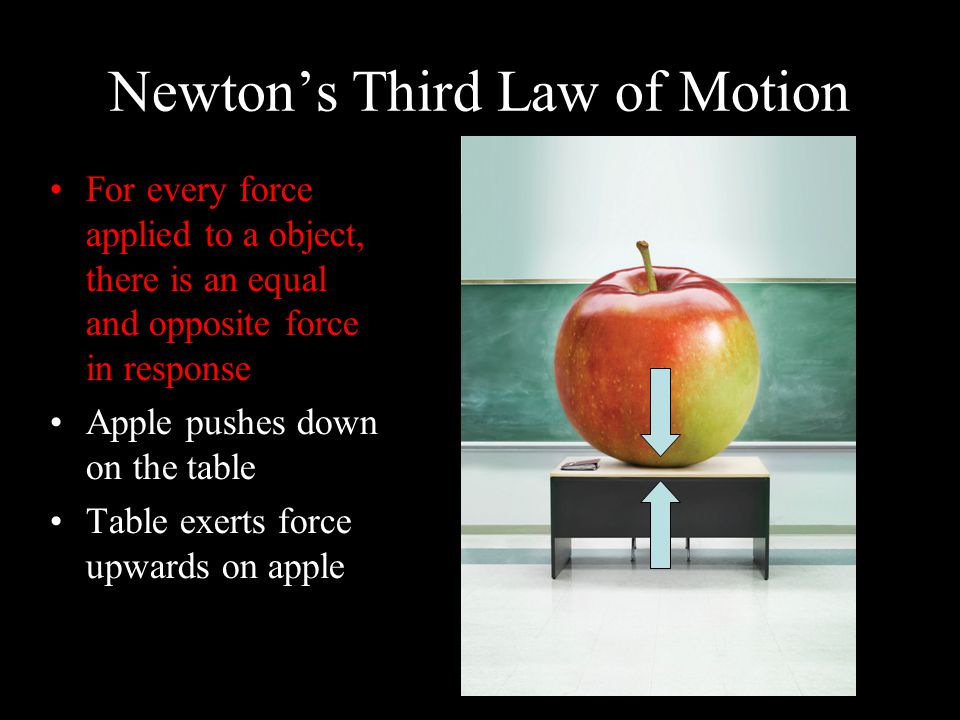 Newton's Third Law of Motion For every force applied to a object, there is an equal and opposite force in response Apple pushes down on the table Table exerts force upwards on apple