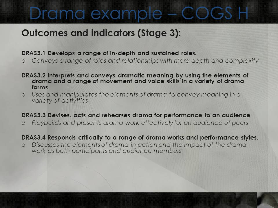 Drama example – COGS H Outcomes and indicators (Stage 3): DRAS3.1 Develops a range of in-depth and sustained roles.
