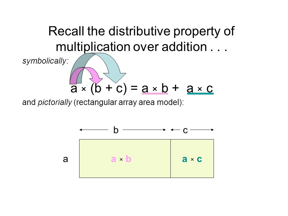 Recall The Distributive Property Of Multiplication Over Addition