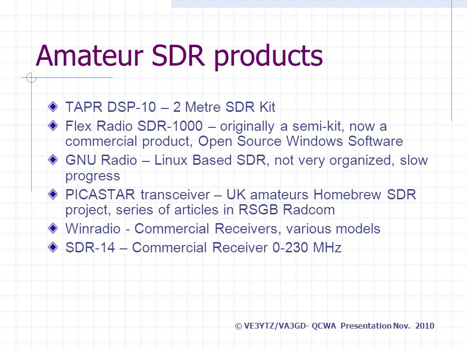 Software Defined Radio A Personal Journey… By Greg