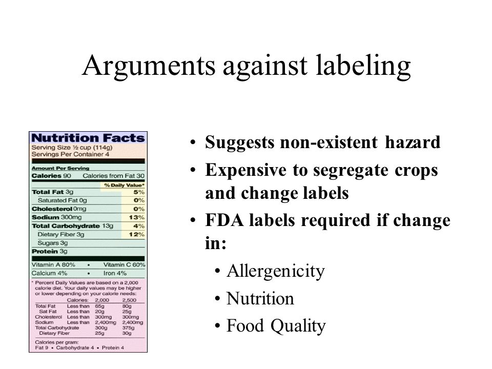 Arguments against labeling Suggests non-existent hazard Expensive to segregate crops and change labels FDA labels required if change in: Allergenicity Nutrition Food Quality