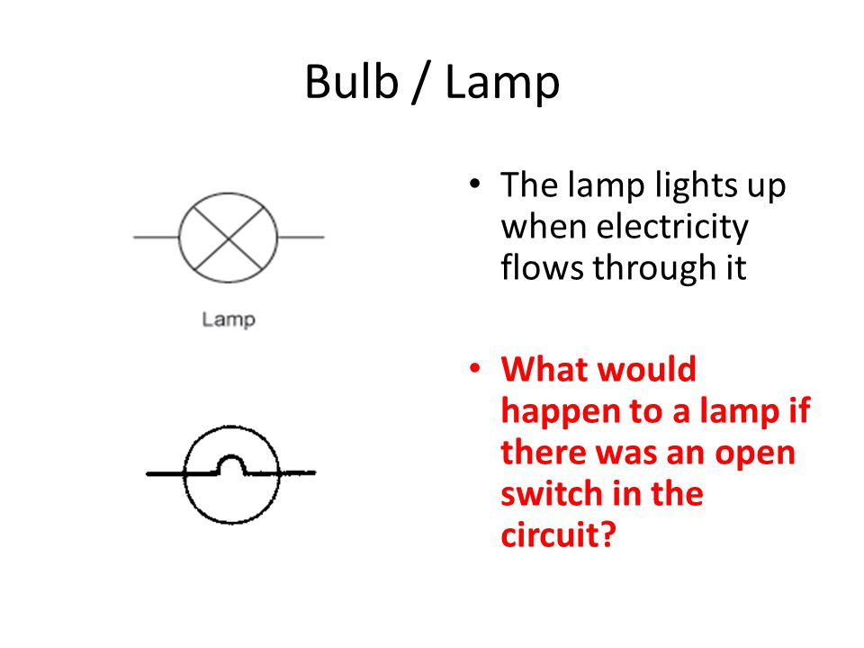 Bulb / Lamp The lamp lights up when electricity flows through it What would happen to a lamp if there was an open switch in the circuit