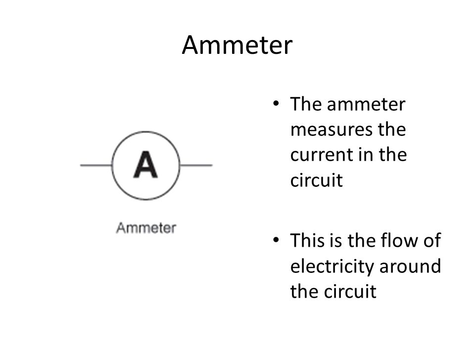Ammeter The ammeter measures the current in the circuit This is the flow of electricity around the circuit