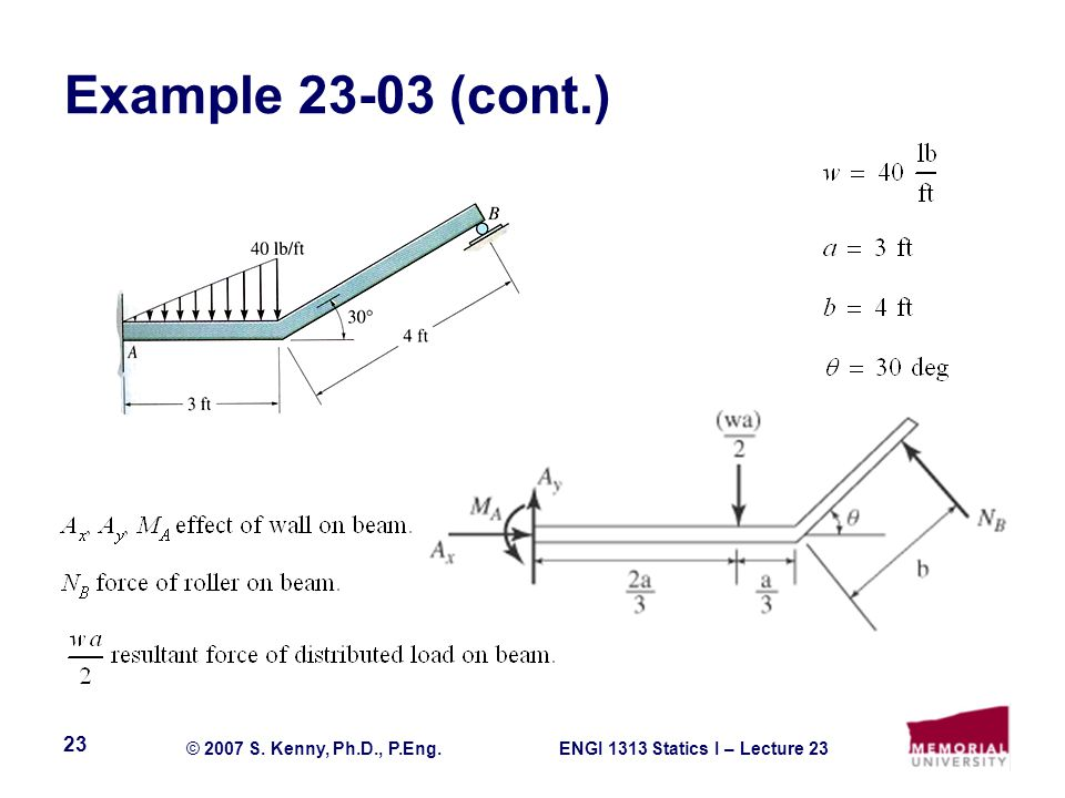 ENGI 1313 Statics I – Lecture 23© 2007 S. Kenny, Ph.D., P.Eng. 23 Example (cont.)