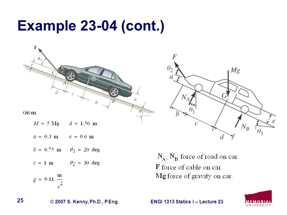 ENGI 1313 Statics I – Lecture 23© 2007 S. Kenny, Ph.D., P.Eng. 25 Example (cont.)