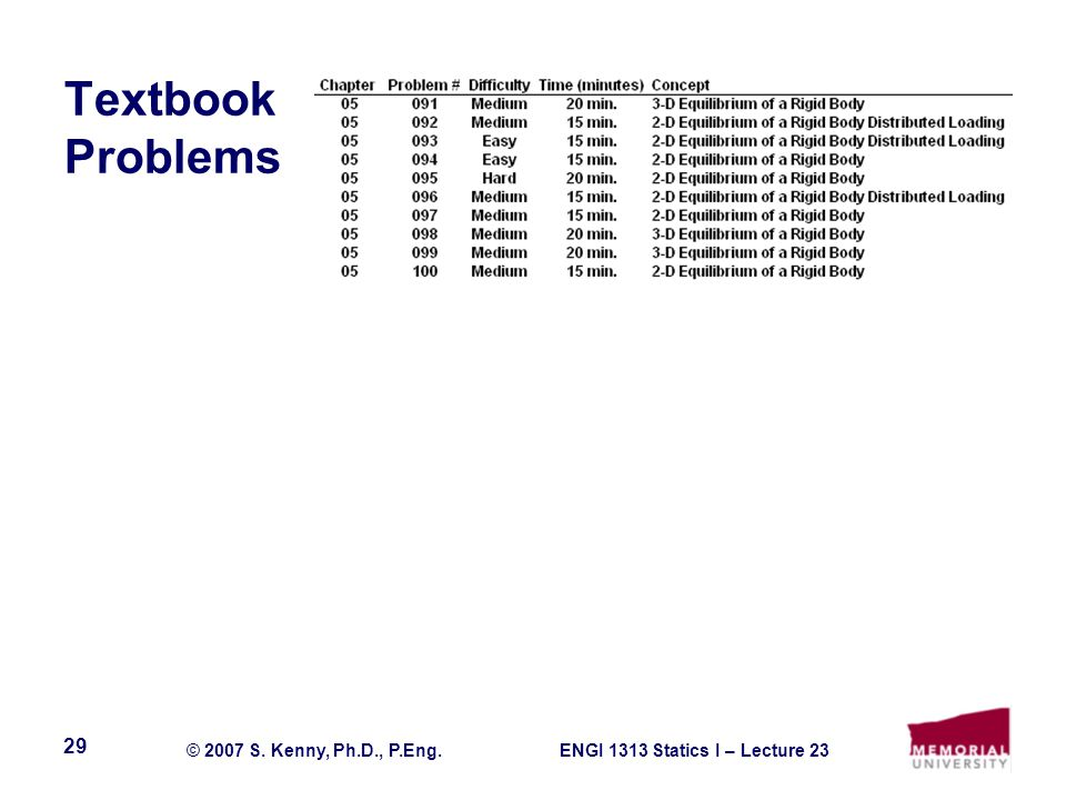 ENGI 1313 Statics I – Lecture 23© 2007 S. Kenny, Ph.D., P.Eng. 29 Textbook Problems