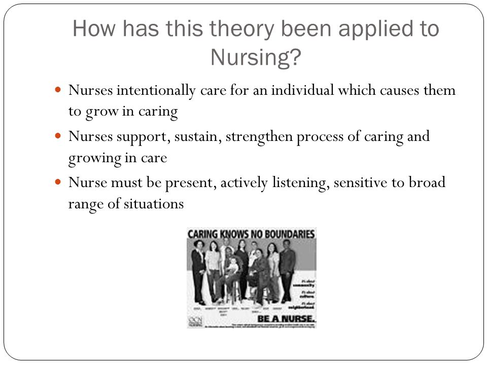 27 theorists and theories about nursing Theories of caring in nursing proposition/idea assumption caring is essence of nursing and is the distinct, central, unifying form of control • trans-cultural nursing focuses on both differences and similarities among persons in diverse cultures.