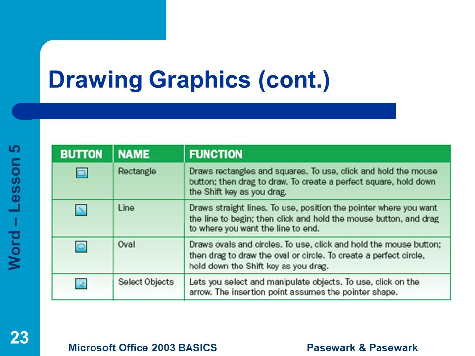 Word – Lesson 5 Microsoft Office 2003 BASICS Pasewark & Pasewark 23 Drawing Graphics (cont.)