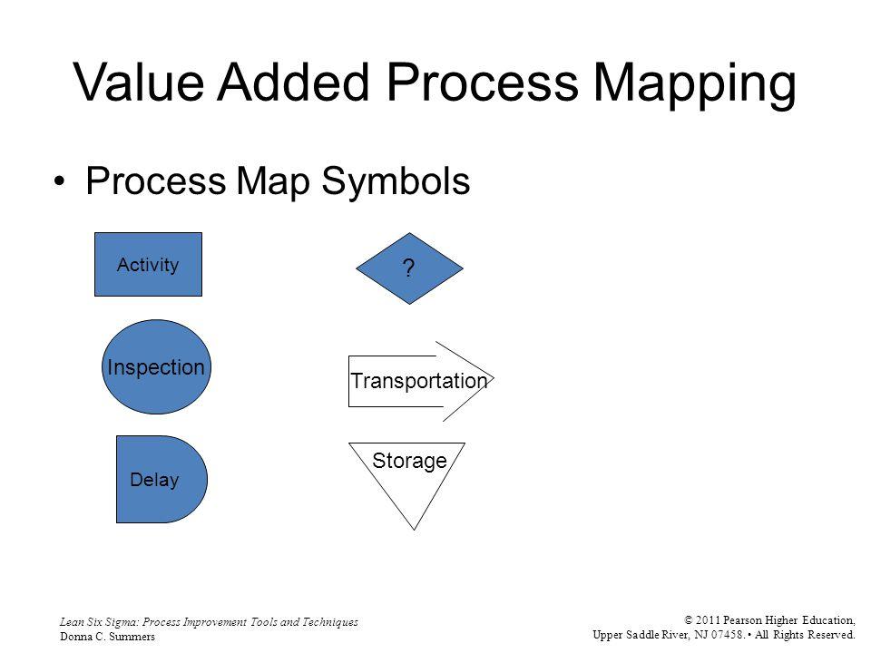 Lean Six Sigma Process Improvement Tools And Techniques Donna C