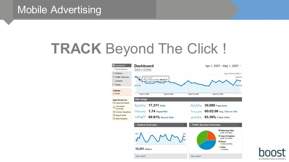 Mobile Advertising TRACK Beyond The Click !