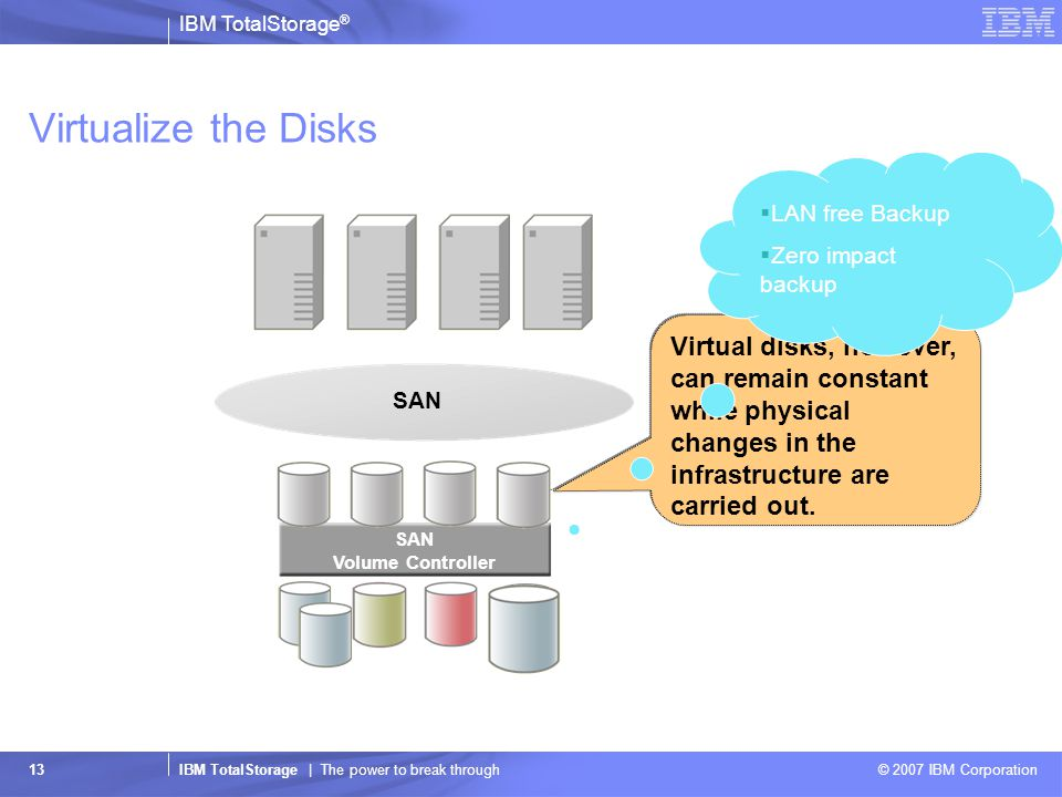 IBM TotalStorage ® IBM TotalStorage | The power to break through © 2007 IBM Corporation 13 SAN Volume Controller Virtualize the Disks Virtual disks, however, can remain constant while physical changes in the infrastructure are carried out.