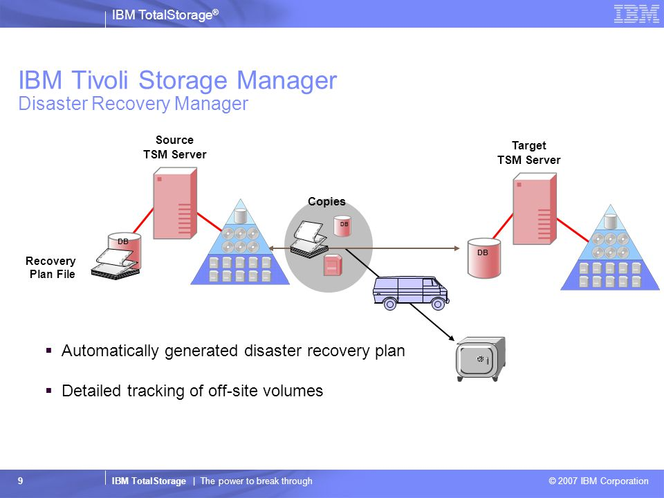 IBM TotalStorage ® IBM TotalStorage | The power to break through © 2007 IBM Corporation 9 IBM Tivoli Storage Manager Disaster Recovery Manager  Automatically generated disaster recovery plan  Detailed tracking of off-site volumes Recovery Plan File DB Target TSM Server DB Source TSM Server DB Copies