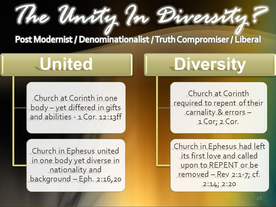 26 United Church at Corinth in one body – yet differed in gifts and abilities - 1 Cor.