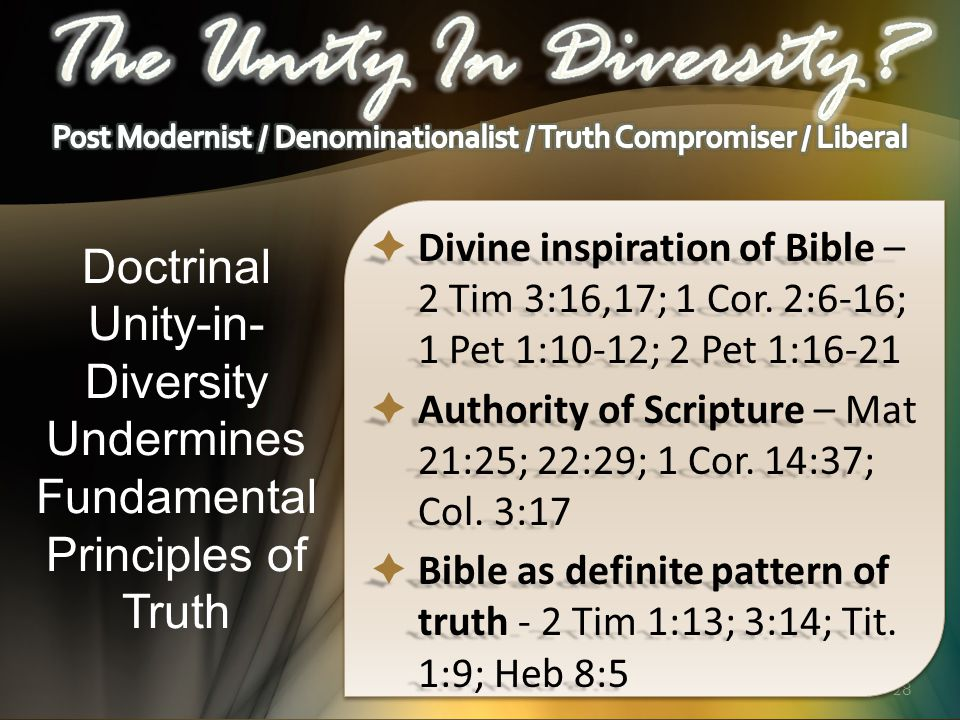 28  Divine inspiration of Bible – 2 Tim 3:16,17; 1 Cor.