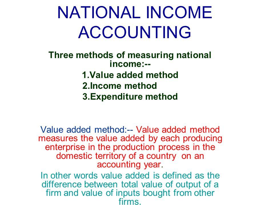 income method of measuring national income