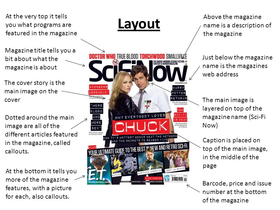 Layout The cover story is the main image on the cover The main image is layered on top of the magazine name (Sci-Fi Now) Above the magazine name is a description of the magazine Dotted around the main image are all of the different articles featured in the magazine, called callouts.