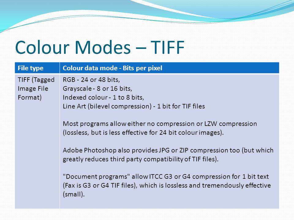 Russell Taylor Week 3  Image File Formats - TIF, JPG, PNG