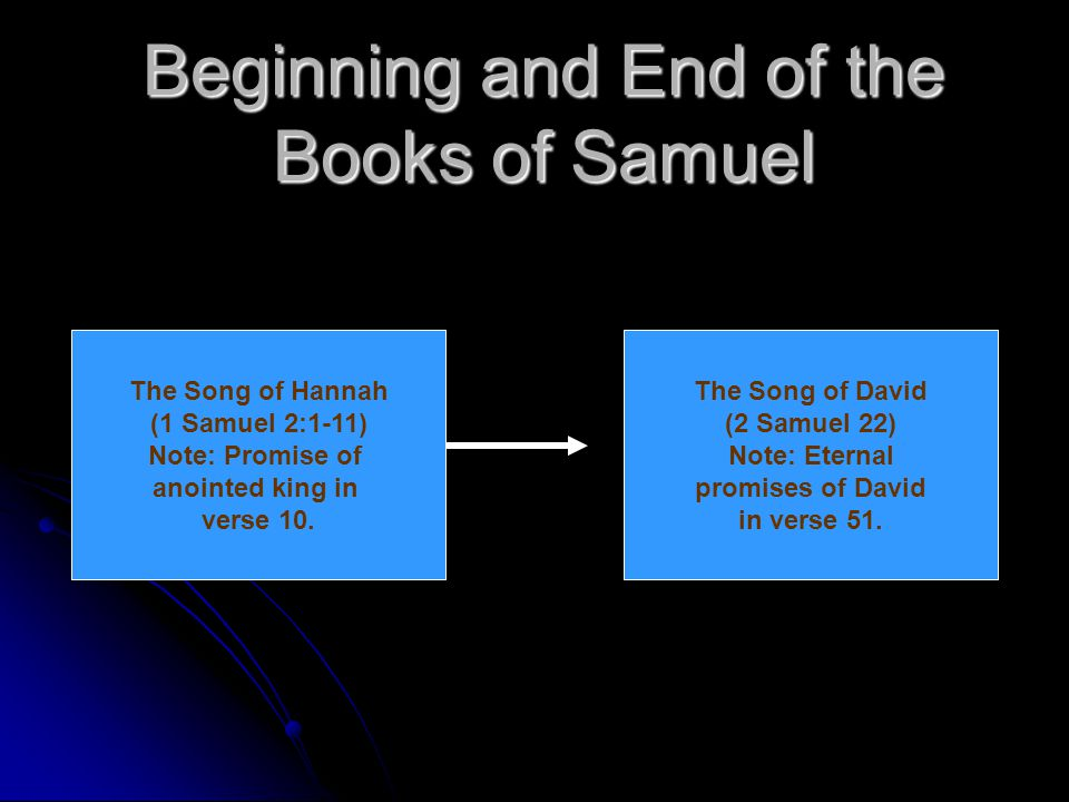 Beginning and End of the Books of Samuel The Song of Hannah (1 Samuel 2:1-11) Note: Promise of anointed king in verse 10.