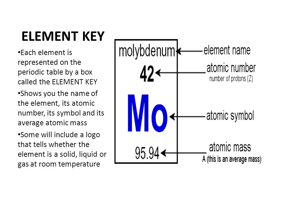 Introduction to the periodic table todays periodic table the 5 element key urtaz Image collections