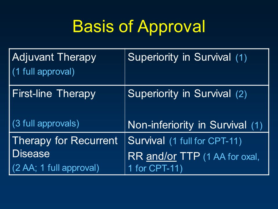 Basis of Approval Adjuvant Therapy (1 full approval) Superiority in Survival (1) First-line Therapy (3 full approvals) Superiority in Survival (2) Non-inferiority in Survival (1) Therapy for Recurrent Disease (2 AA; 1 full approval) Survival (1 full for CPT-11) RR and/or TTP (1 AA for oxal, 1 for CPT-11)