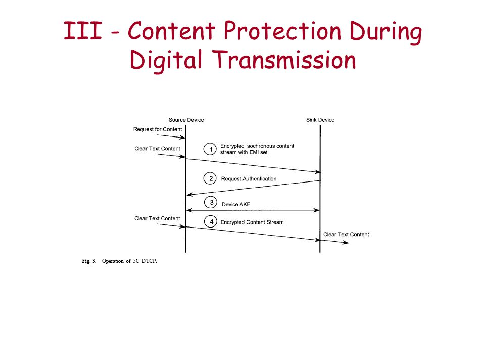 Copy Protection for DVD Video ...