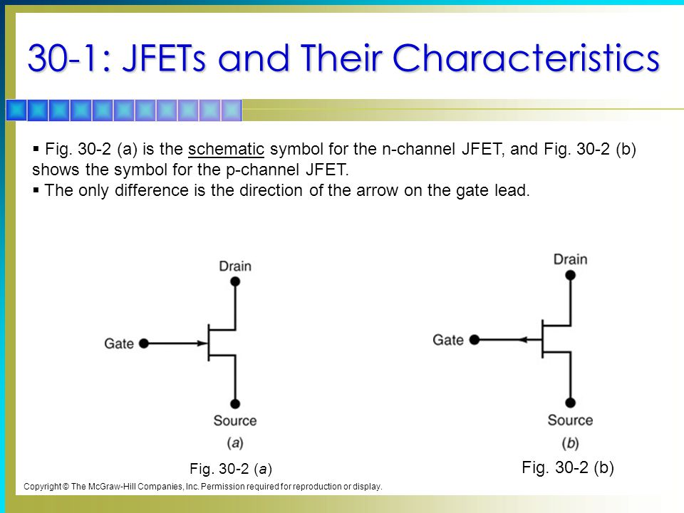 Field Effect Transistors Topics Covered In Chapter Jfets And Their