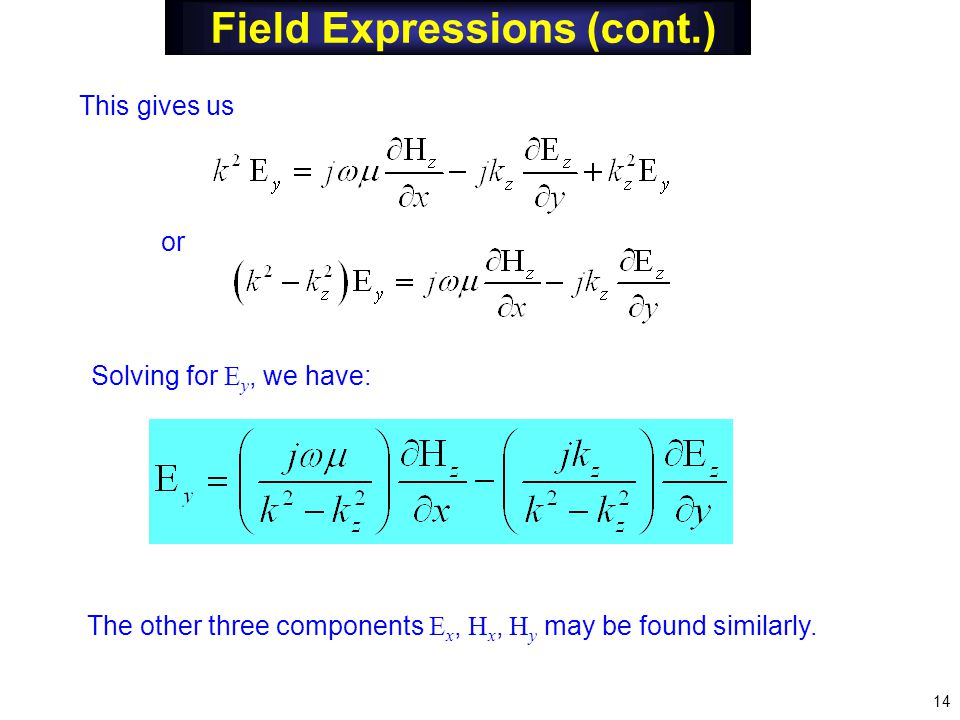 Field Expressions (cont.) Solving for E y, we have: This gives us The other three components E x, H x, H y may be found similarly.