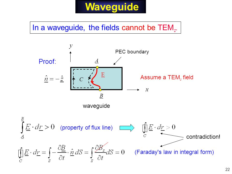 Waveguide In a waveguide, the fields cannot be TEM z.