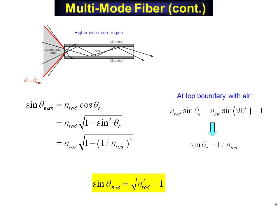 8 Multi-Mode Fiber (cont.) At top boundary with air: