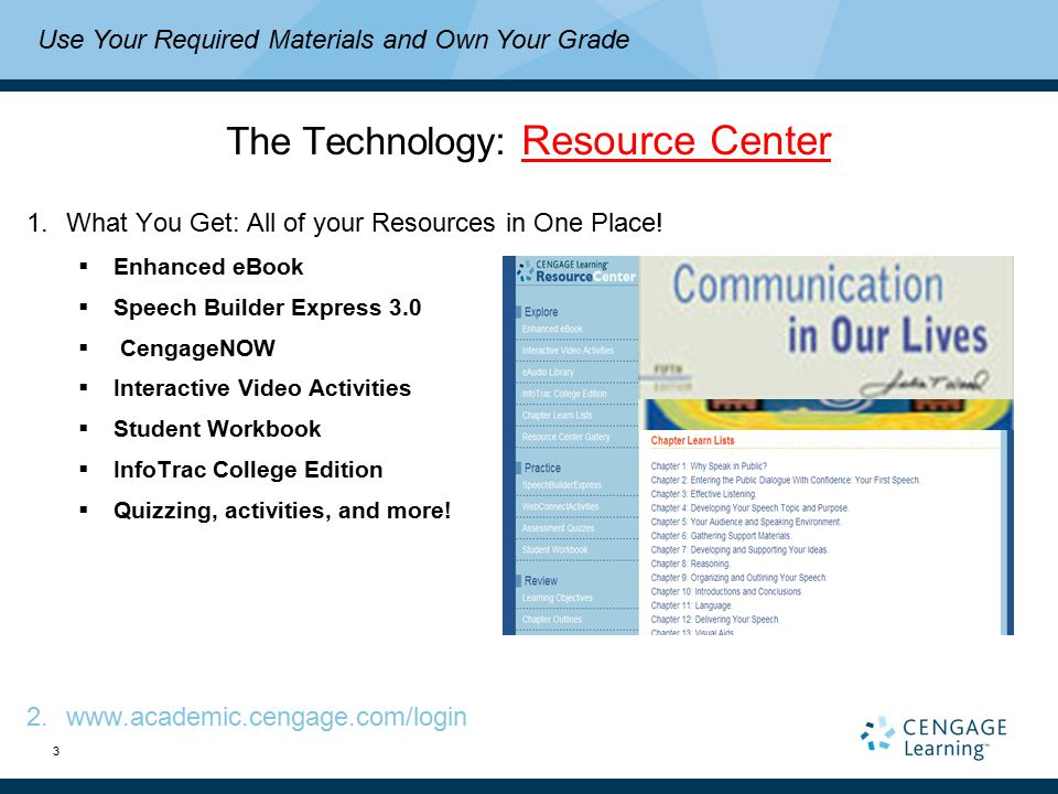 3 The Technology: Resource Center 1.What You Get: All of your Resources in One Place.